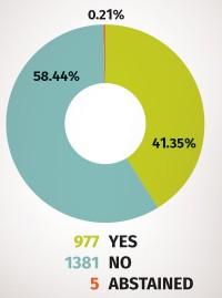 Stellungnahme des NDV und SDV zur GK Abstimmung zur Frauenordination